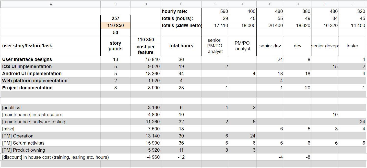 Fully-Verified_casestudy_spreadsheet