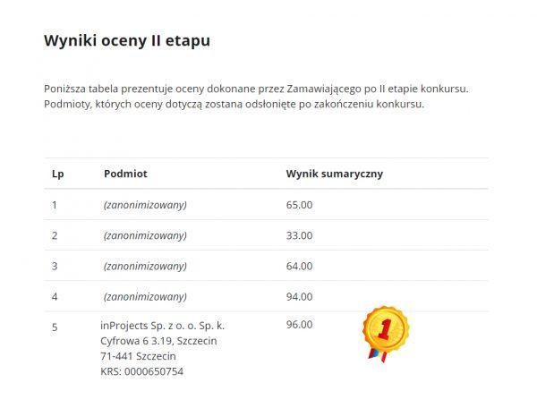inpro_govtech_wyniki